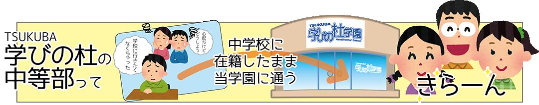 フリースクール(中等部) TSUKUBA学びの杜学園